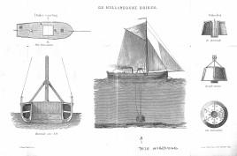 De Hollandsche duiker